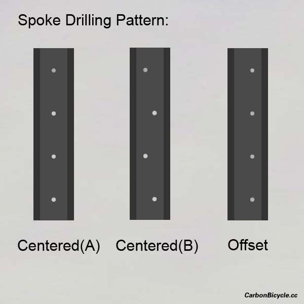 CARBONBICYCLE-spoke-drilling-pattern