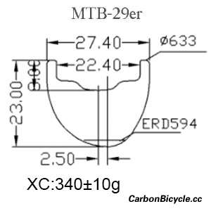 CARBONBICYCLE Asymmetric 29er rims