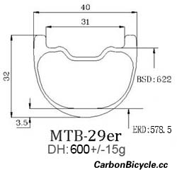 CARBONBICYCLE 29er DH 40mm wide
